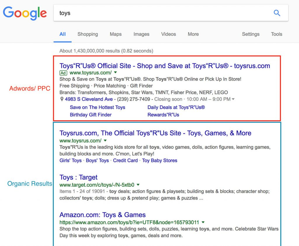 """Google Adwords PPC & Organic SEO Results from the search team """"toys""""."""